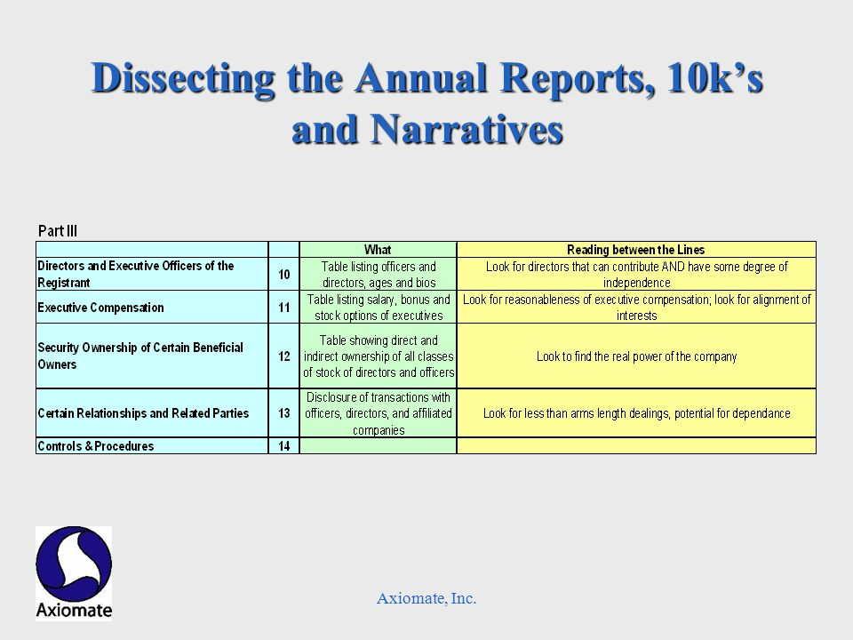 Axiomate, Inc. Dissecting the Annual Reports, 10k's and Narratives