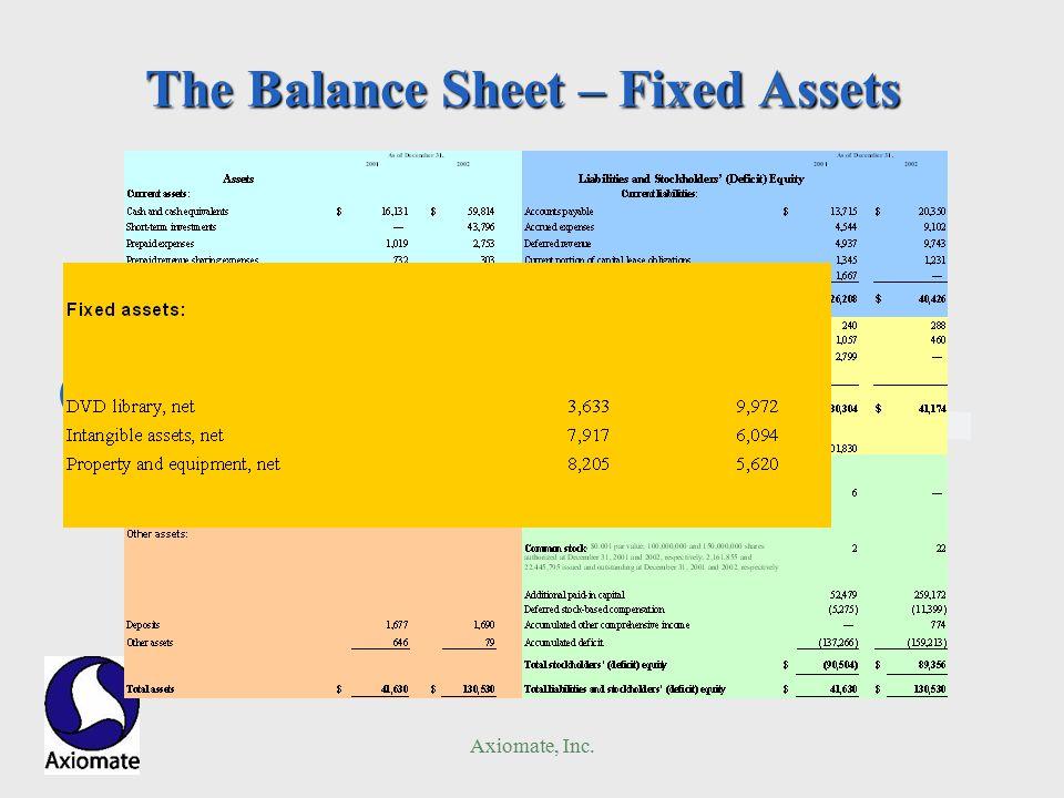 Axiomate, Inc. The Balance Sheet – Fixed Assets