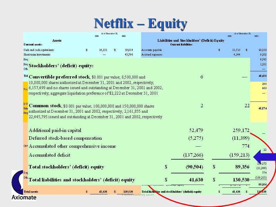 Axiomate, Inc. Netflix – Equity