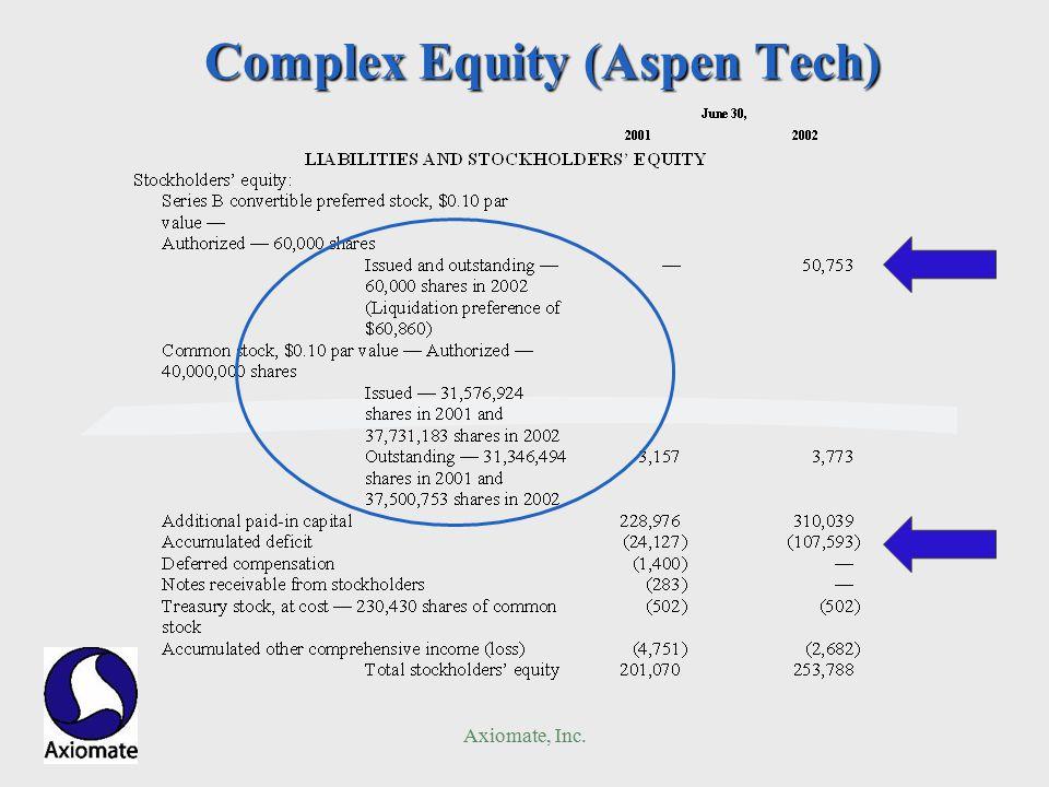 Axiomate, Inc. Complex Equity (Aspen Tech)