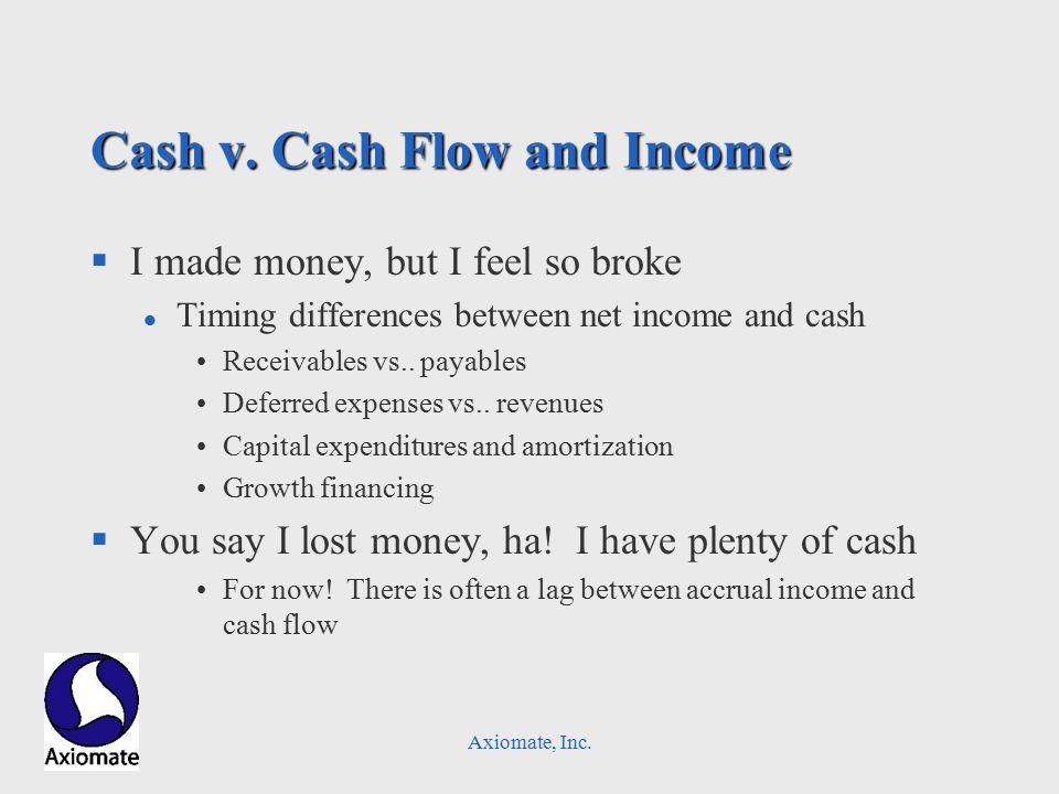 Axiomate, Inc. Cash v.