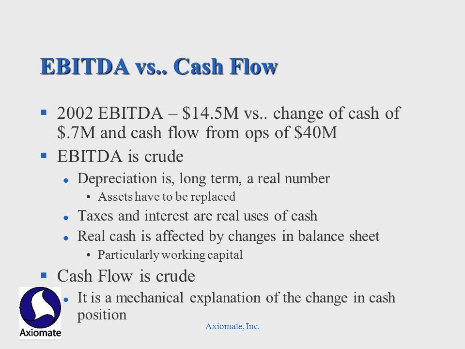 Axiomate, Inc. EBITDA vs.. Cash Flow §2002 EBITDA – $14.5M vs..