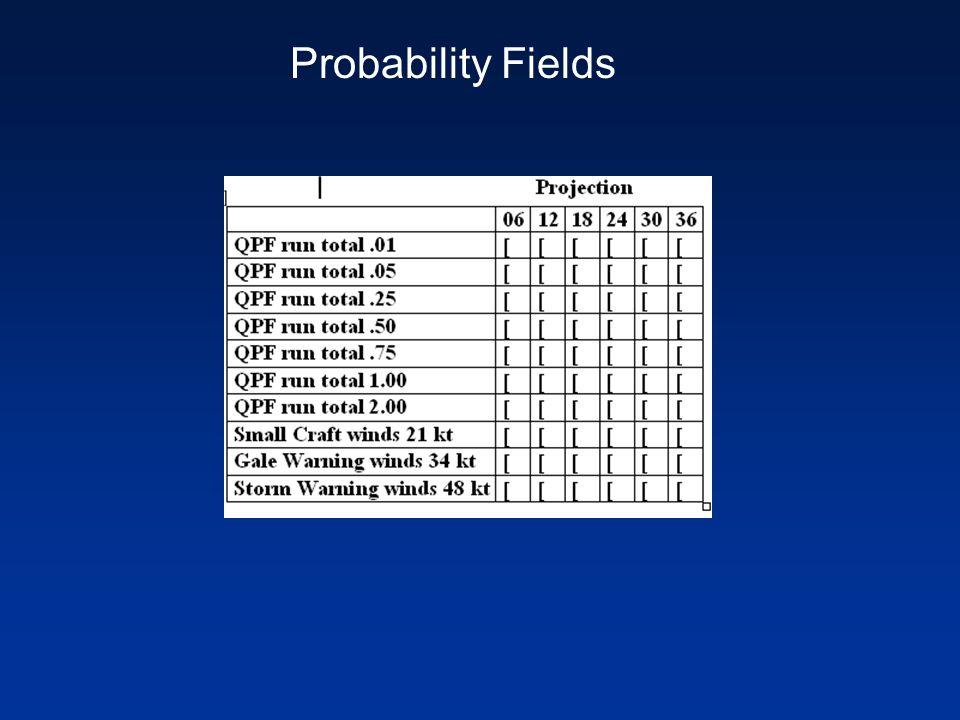 Probability Fields