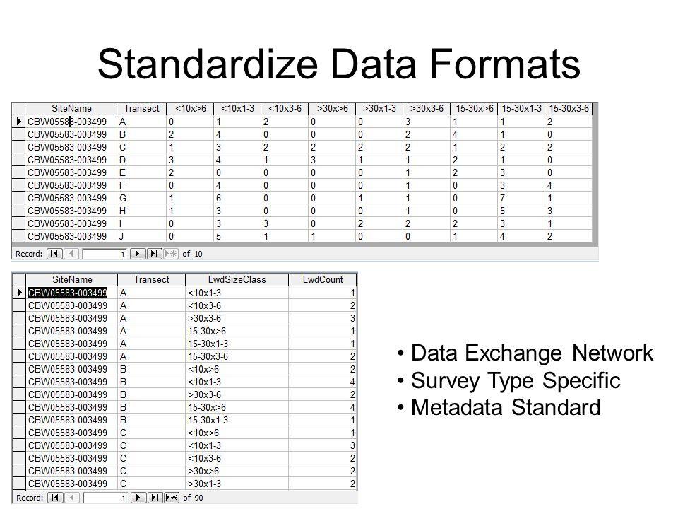 Standardize Data Formats Data Exchange Network Survey Type Specific Metadata Standard
