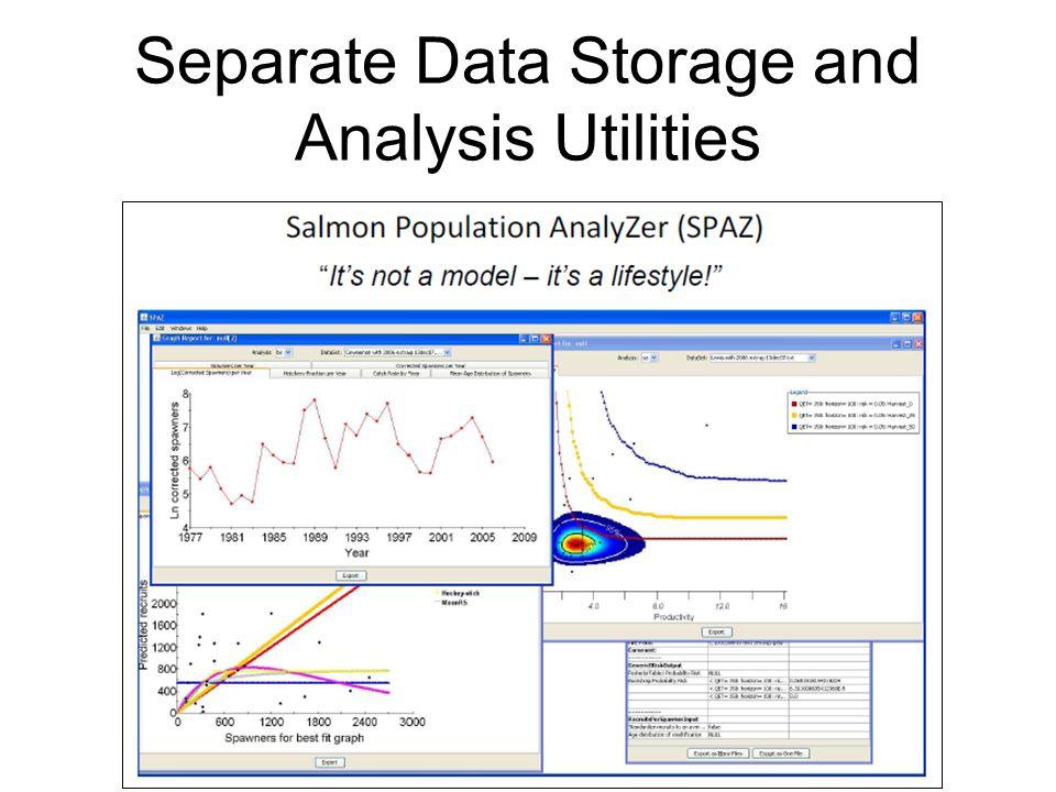 Separate Data Storage and Analysis Utilities