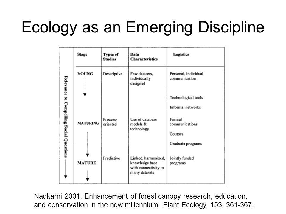 Ecology as an Emerging Discipline Nadkarni 2001.