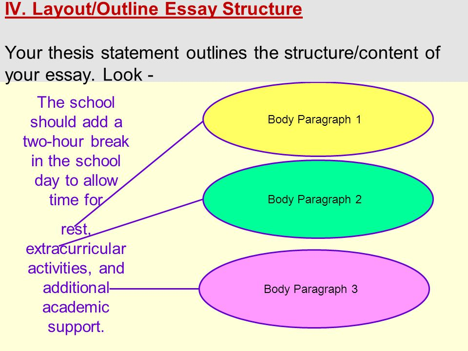 Body Paragraph 1 IV.