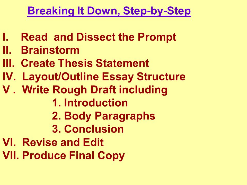 Breaking It Down, Step-by-Step I. Read and Dissect the Prompt II.