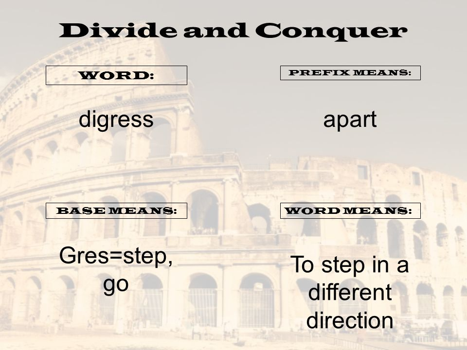 Divide and Conquer WORD: PREFIX MEANS: BASE MEANS:WORD MEANS: digressapart Gres=step, go To step in a different direction
