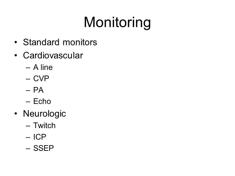 Monitoring Standard monitors Cardiovascular –A line –CVP –PA –Echo Neurologic –Twitch –ICP –SSEP