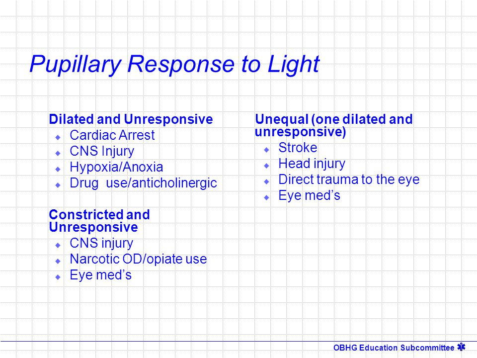 OBHG Education Subcommittee  Assess the pupils response to light and that there is a consensual constriction of the opposite eye.