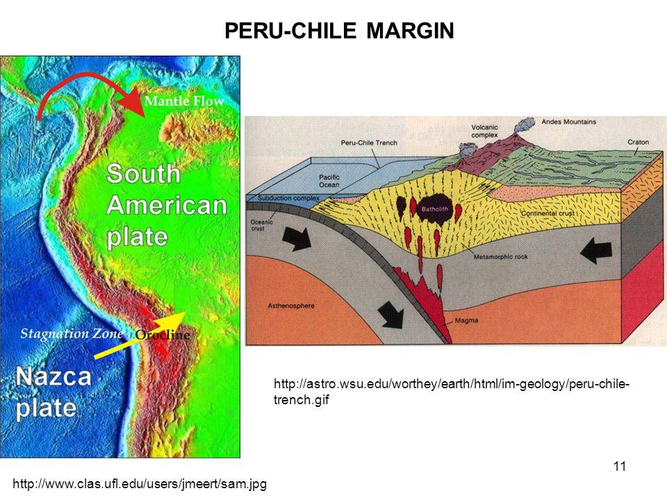 11 http://www.clas.ufl.edu/users/jmeert/sam.jpg http://astro.wsu.edu/worthey/earth/html/im-geology/peru-chile- trench.gif PERU-CHILE MARGIN
