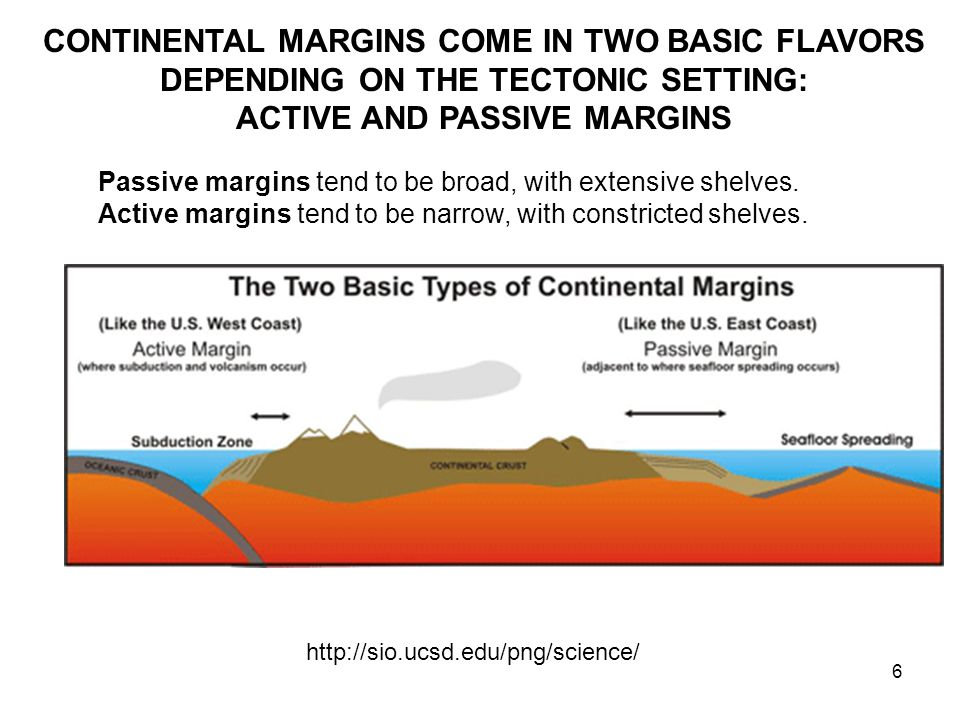 6 http://sio.ucsd.edu/png/science/ CONTINENTAL MARGINS COME IN TWO BASIC FLAVORS DEPENDING ON THE TECTONIC SETTING: ACTIVE AND PASSIVE MARGINS Passive margins tend to be broad, with extensive shelves.