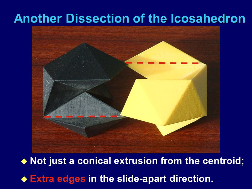 Another Dissection of the Icosahedron u Not just a conical extrusion from the centroid; u Extra edges in the slide-apart direction.