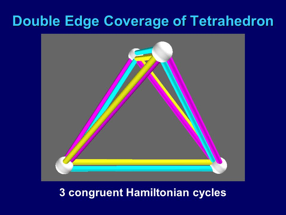 Double Edge Coverage of Tetrahedron 3 congruent Hamiltonian cycles