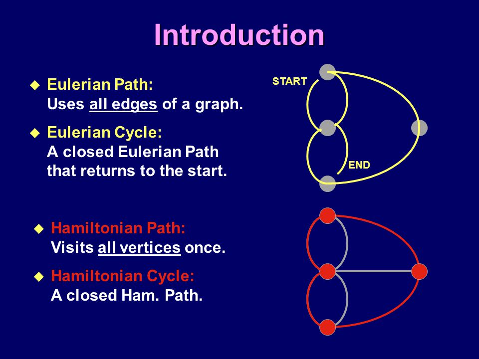 Introduction u Eulerian Path: Uses all edges of a graph. u Eulerian Cycle: A closed Eulerian Path that returns to the start. END START u Hamiltonian P