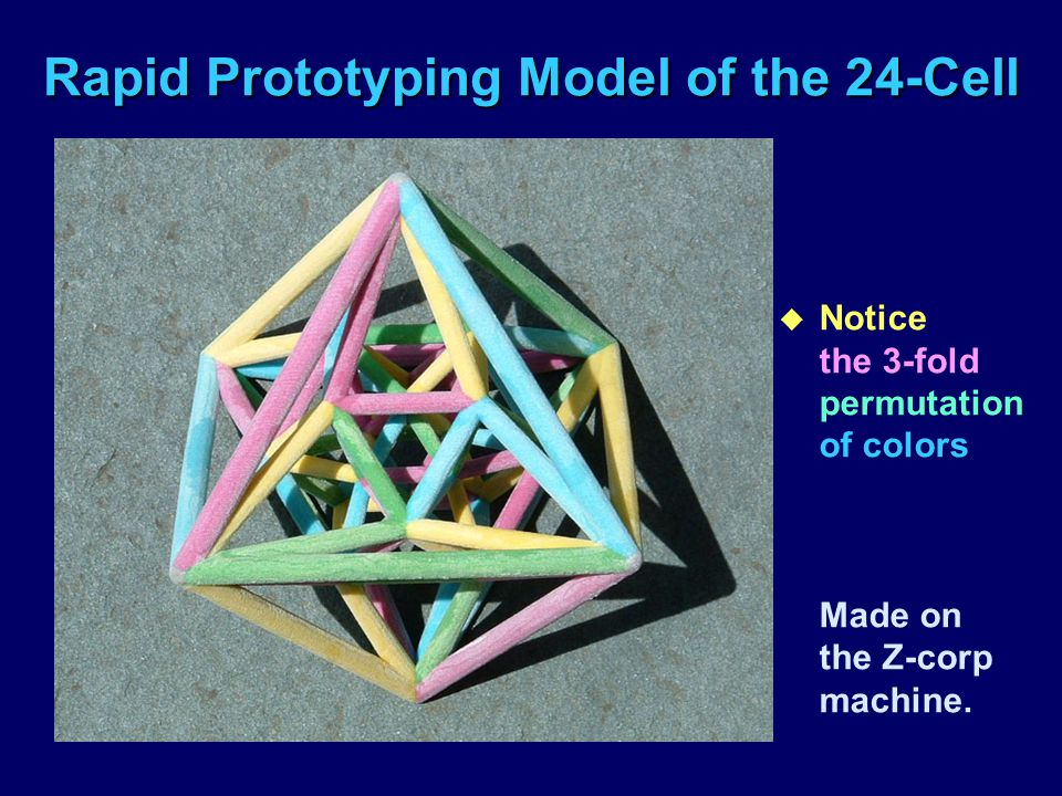 Rapid Prototyping Model of the 24-Cell u Notice the 3-fold permutation of colors Made on the Z-corp machine.