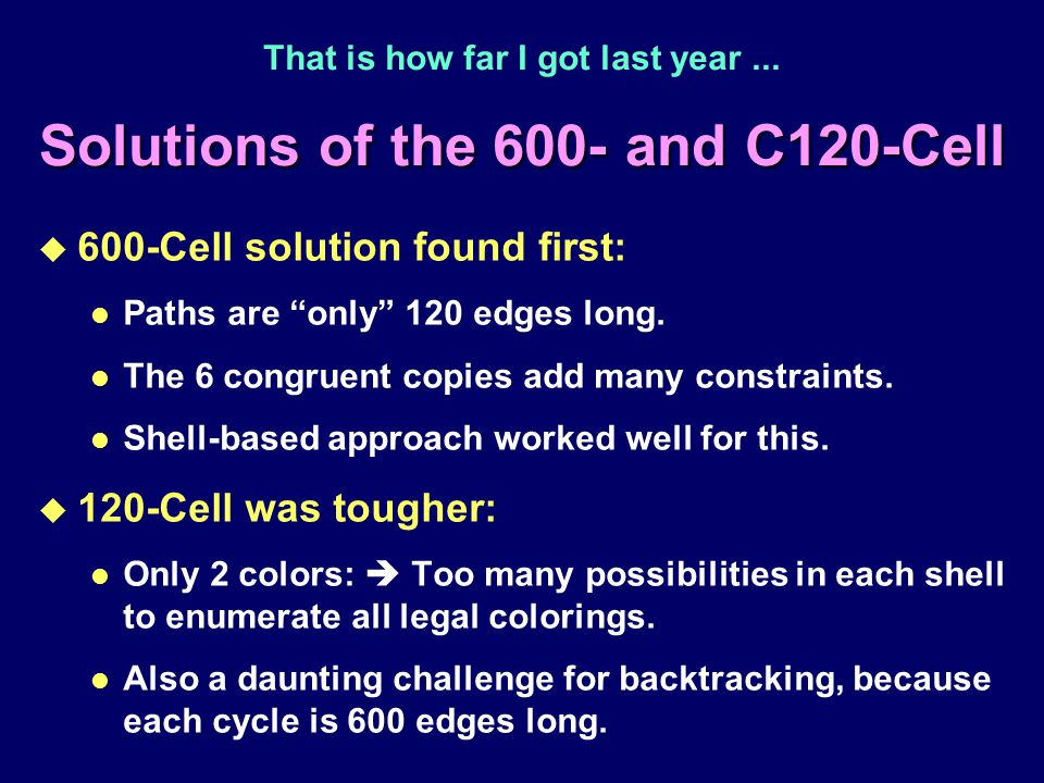 "Solutions of the 600- and C120-Cell u 600-Cell solution found first: l Paths are ""only"" 120 edges long. l The 6 congruent copies add many constraints."