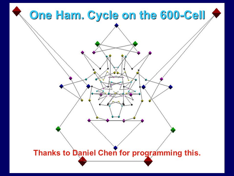 One Ham. Cycle on the 600-Cell Thanks to Daniel Chen for programming this.
