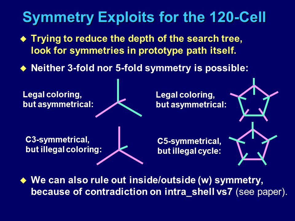 u Trying to reduce the depth of the search tree, look for symmetries in prototype path itself. u Neither 3-fold nor 5-fold symmetry is possible: u We