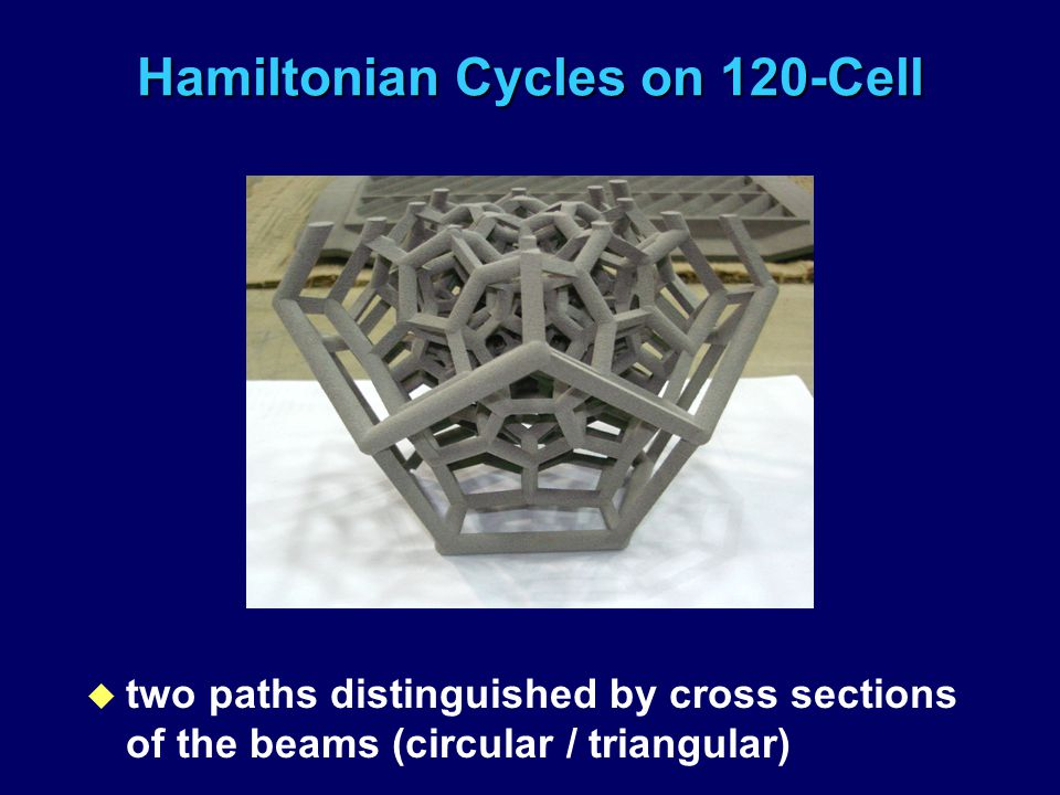 Hamiltonian Cycles on 120-Cell u two paths distinguished by cross sections of the beams (circular / triangular)