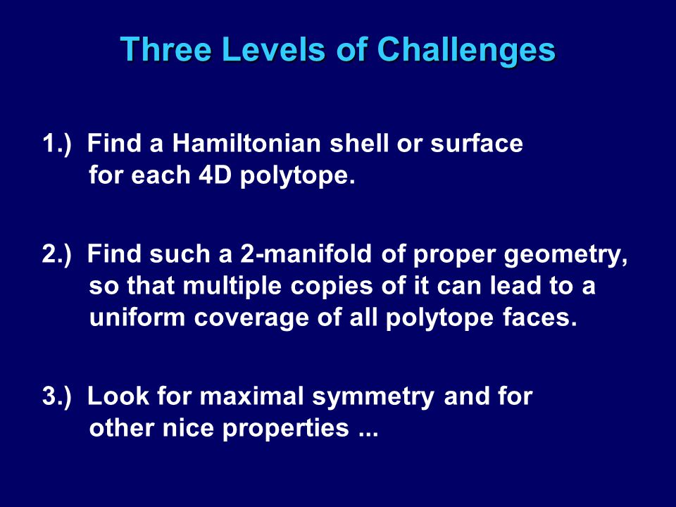 Three Levels of Challenges 1.) Find a Hamiltonian shell or surface for each 4D polytope. 2.) Find such a 2-manifold of proper geometry, so that multip