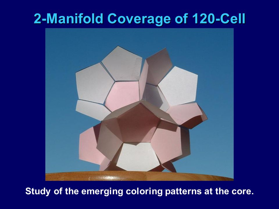 2-Manifold Coverage of 120-Cell Study of the emerging coloring patterns at the core.