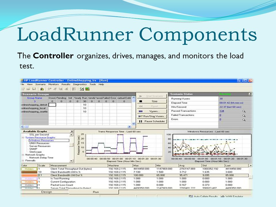 LoadRunner Components The Controller organizes, drives, manages, and monitors the load test.