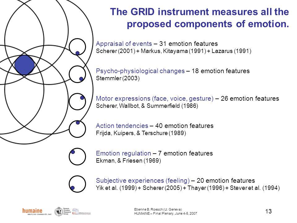 13 Subjective experiences (feeling) – 20 emotion features Yik et al. (1999) + Scherer (2005) + Thayer (1996) + Stever et al. (1994) Emotion regulation