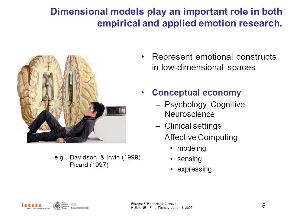 6 Dimensions may..