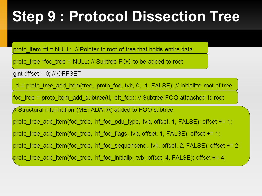 Step 9 : Protocol Dissection Tree proto_item *ti = NULL; // Pointer to root of tree that holds entire data proto_tree *foo_tree = NULL; // Subtree FOO to be added to root gint offset = 0; // OFFSET ti = proto_tree_add_item(tree, proto_foo, tvb, 0, -1, FALSE); // Initialize root of tree foo_tree = proto_item_add_subtree(ti, ett_foo); // Subtree FOO attaached to root // Structural information (METADATA) added to FOO subtree proto_tree_add_item(foo_tree, hf_foo_pdu_type, tvb, offset, 1, FALSE); offset += 1; proto_tree_add_item(foo_tree, hf_foo_flags, tvb, offset, 1, FALSE); offset += 1; proto_tree_add_item(foo_tree, hf_foo_sequenceno, tvb, offset, 2, FALSE); offset += 2; proto_tree_add_item(foo_tree, hf_foo_initialip, tvb, offset, 4, FALSE); offset += 4;