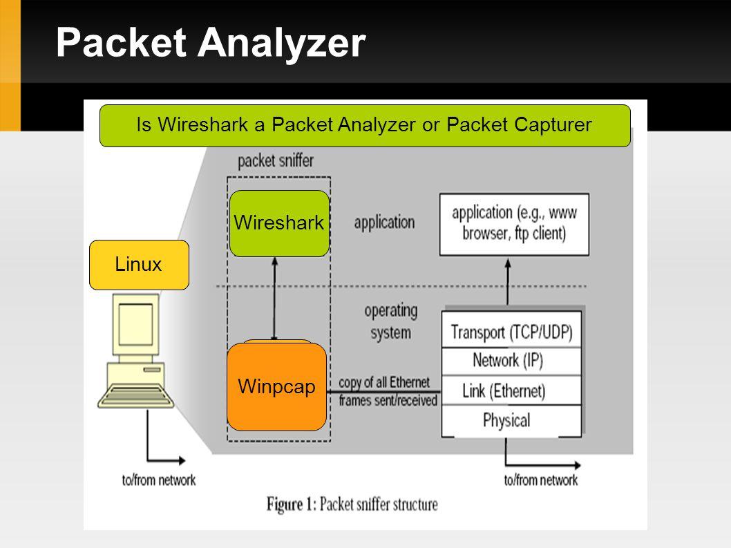 Packet Analyzer Wireshark libpcap Winpcap WindowsLinux Is Wireshark a Packet Analyzer or Packet Capturer