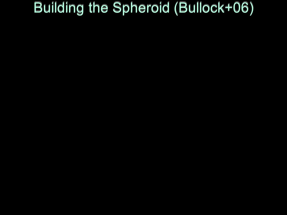 Building the Spheroid (Bullock+06)