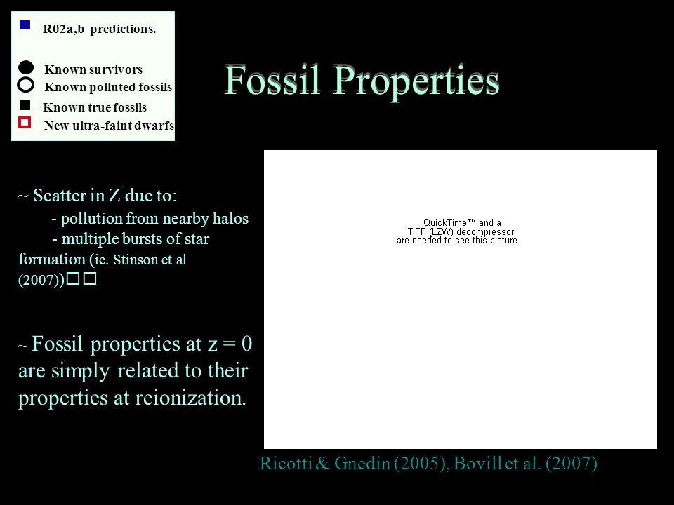 Fossil Properties Ricotti & Gnedin (2005), Bovill et al.