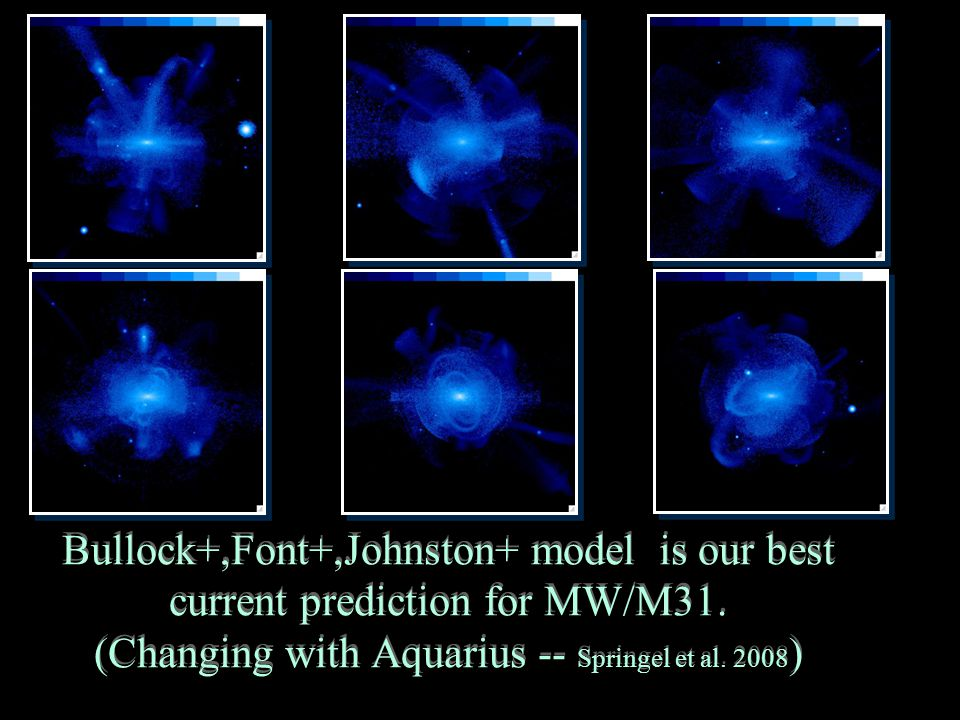 Bullock+,Font+,Johnston+ model is our best current prediction for MW/M31.