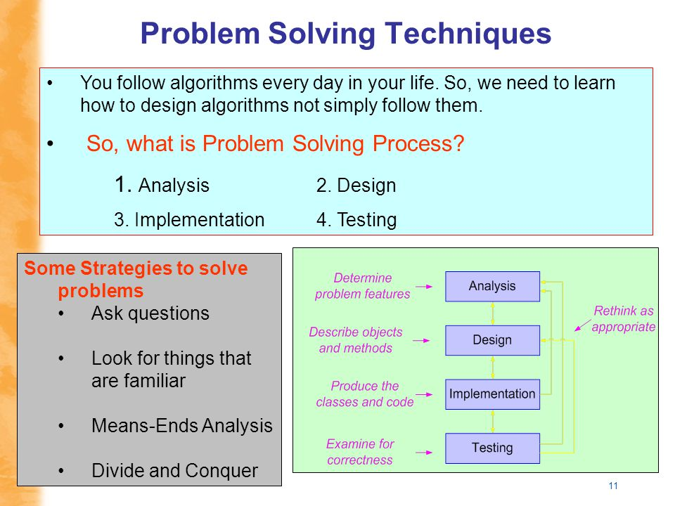 11 Problem Solving Techniques You follow algorithms every day in your life. So, we need to learn how to design algorithms not simply follow them. So,