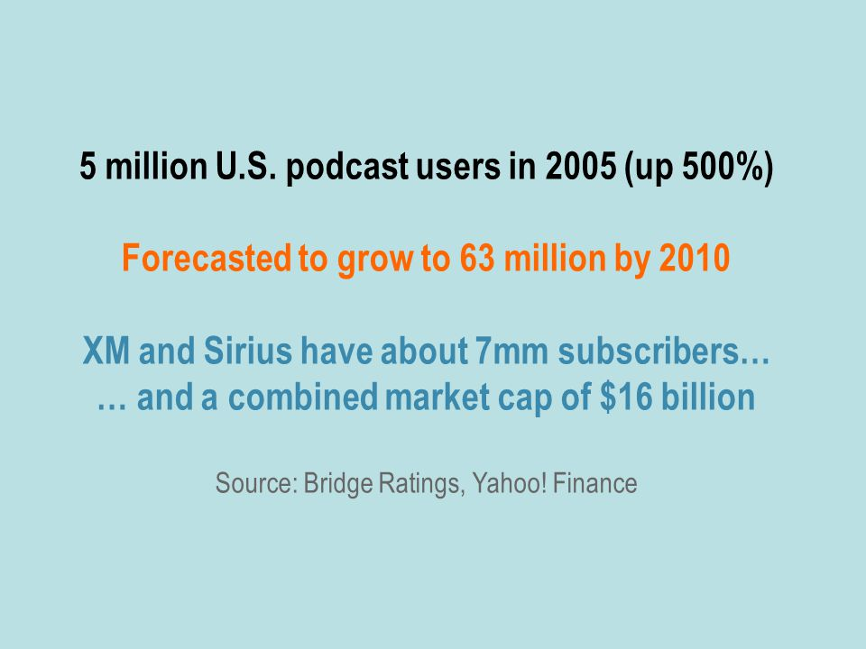 5 million U.S. podcast users in 2005 (up 500%) Forecasted to grow to 63 million by 2010 XM and Sirius have about 7mm subscribers… … and a combined mar