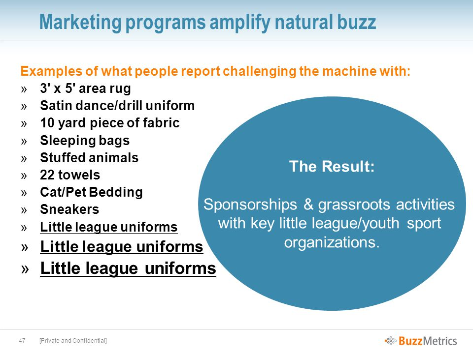 [Private and Confidential]47 Marketing programs amplify natural buzz Examples of what people report challenging the machine with: »3 x 5 area rug »Satin dance/drill uniform »10 yard piece of fabric »Sleeping bags »Stuffed animals »22 towels »Cat/Pet Bedding »Sneakers »Little league uniforms The Result: Sponsorships & grassroots activities with key little league/youth sport organizations.