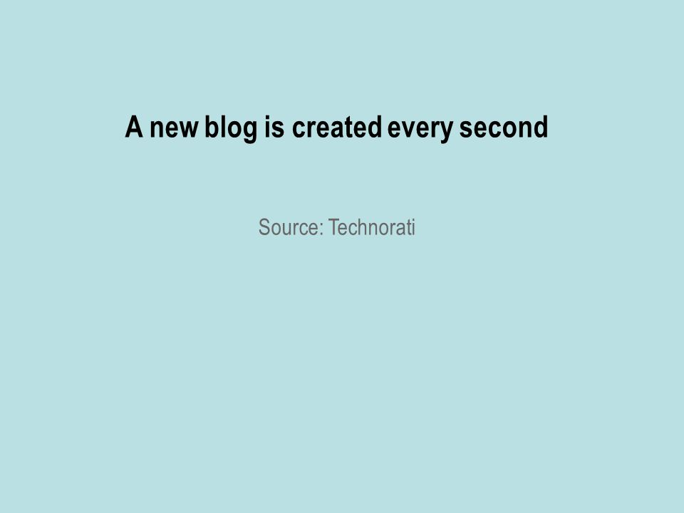 A new blog is created every second Source: Technorati