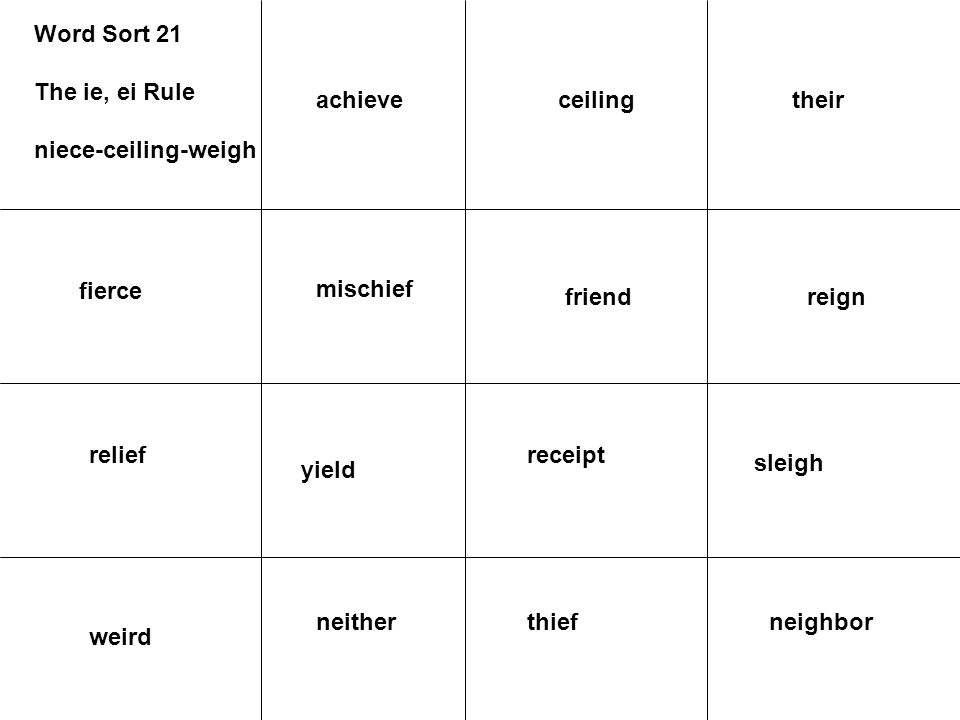 Word Sort 21 The ie, ei Rule niece-ceiling-weigh fierce mischief relief reignfriend sleigh receipt yield neighborthief weird neither theirceilingachieve