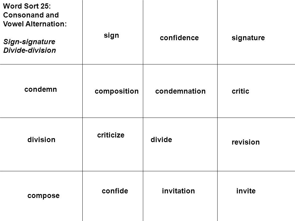 Word Sort 25: Consonand and Vowel Alternation: Sign-signature Divide-division condemn composition division criticcondemnation revision divide criticize inviteinvitation compose confide signatureconfidence sign