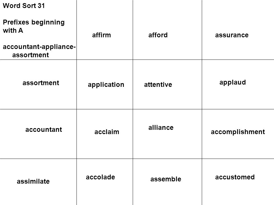 Word Sort 31 Prefixes beginning with A accountant-appliance- assortment application accountant applaud attentive accomplishment alliance accustomed assimilate accolade assuranceaffordaffirm acclaim assemble