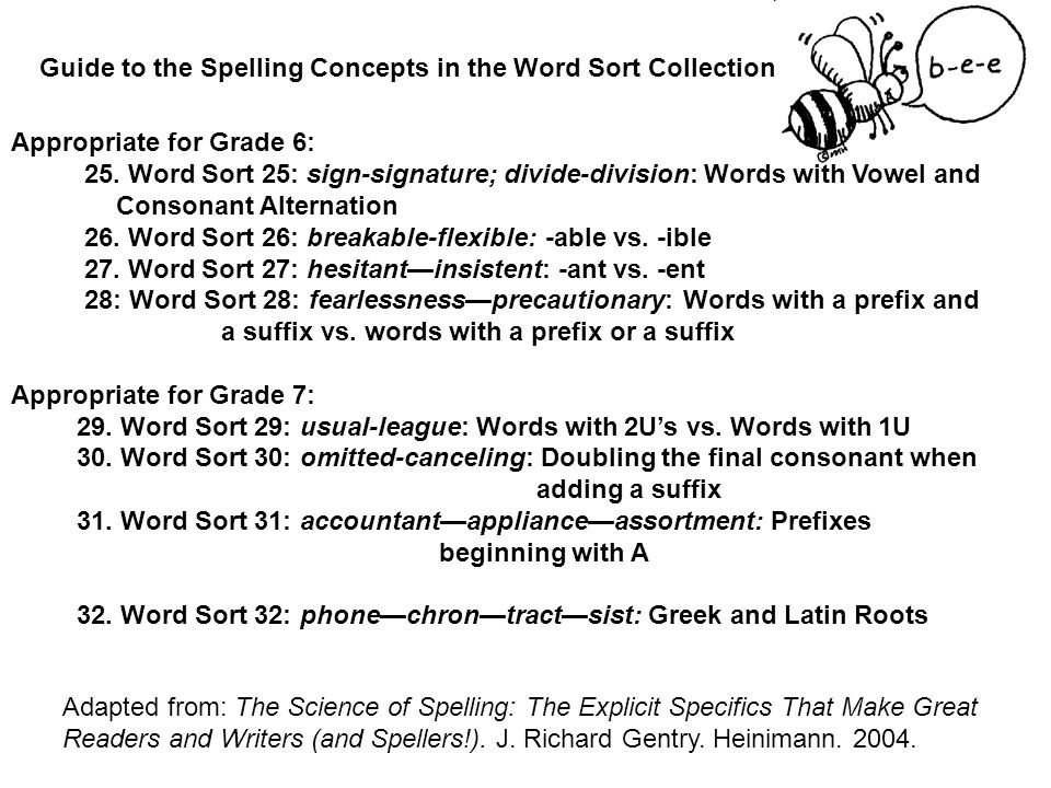 Guide to the Spelling Concepts in the Word Sort Collection: Adapted from: The Science of Spelling: The Explicit Specifics That Make Great Readers and Writers (and Spellers!).