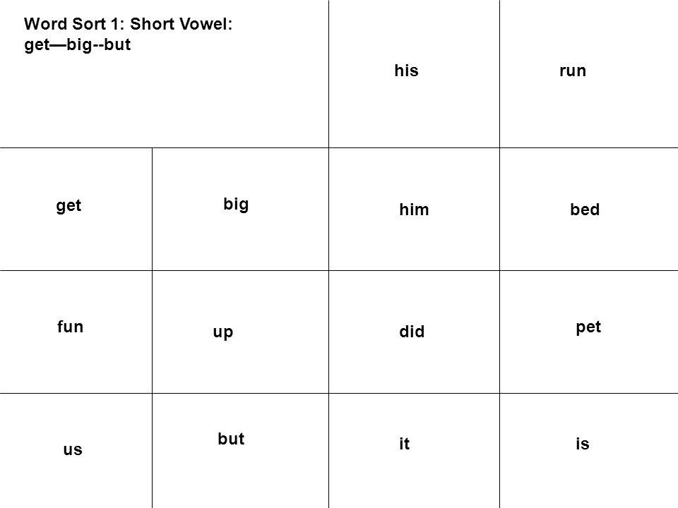 Word Sort 1: Short Vowel: get—big--but get big fun bedhim pet didup isit us but runhis