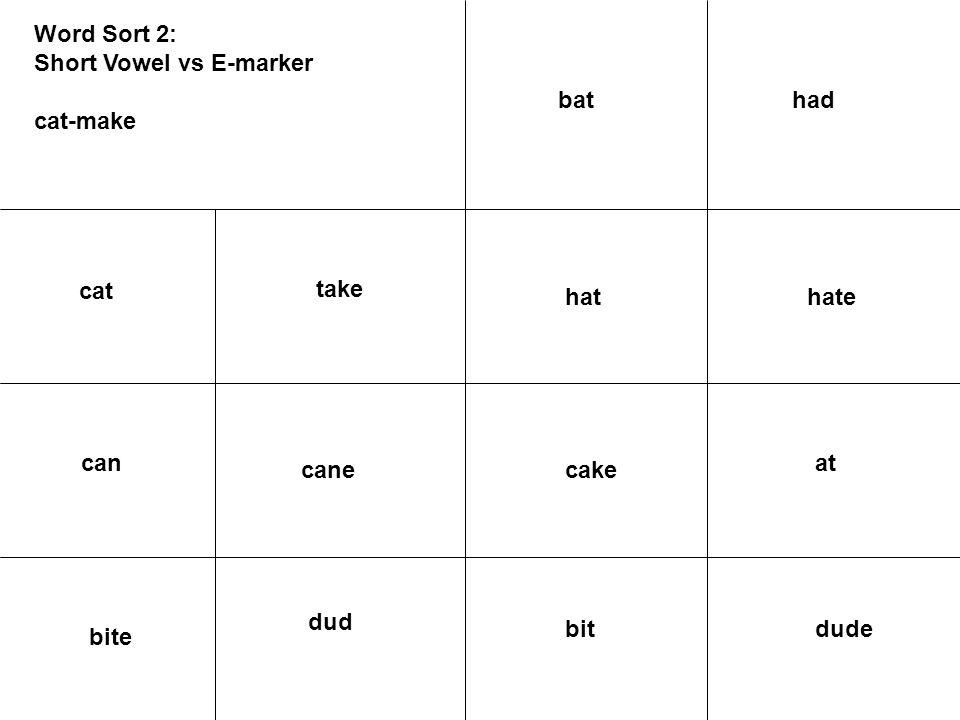 Word Sort 2: Short Vowel vs E-marker cat-make cat take can hatehat at cakecane dudebit bite dud hadbat