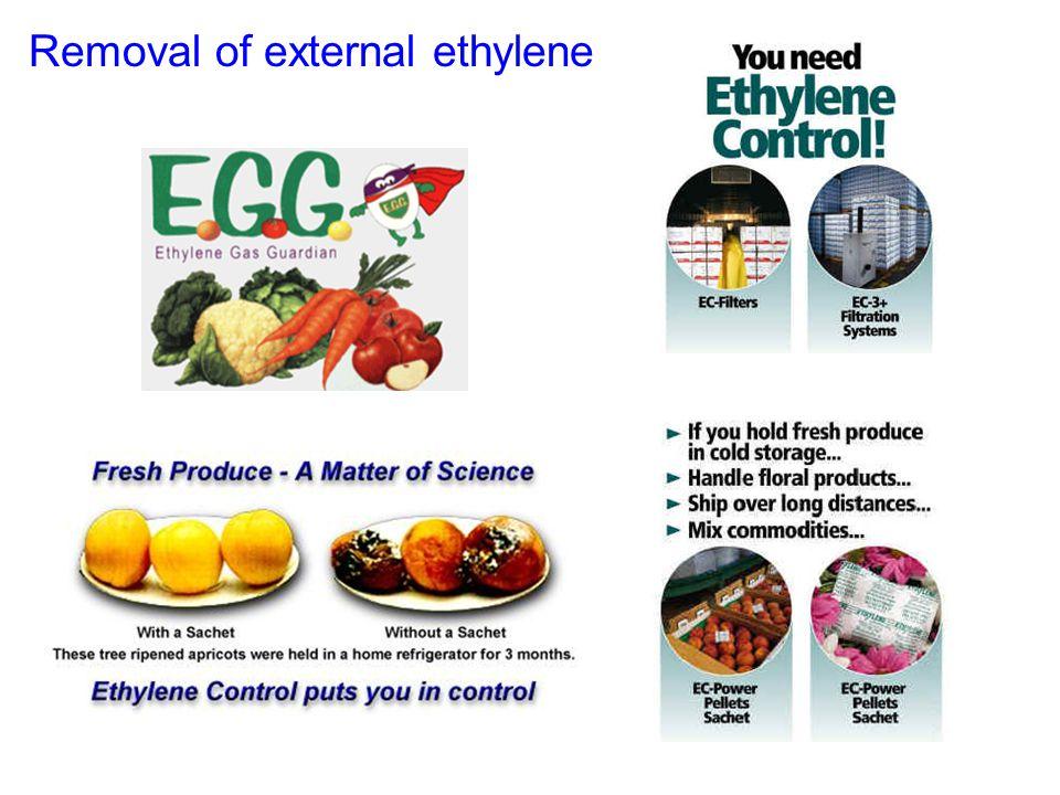 Removal of external ethylene