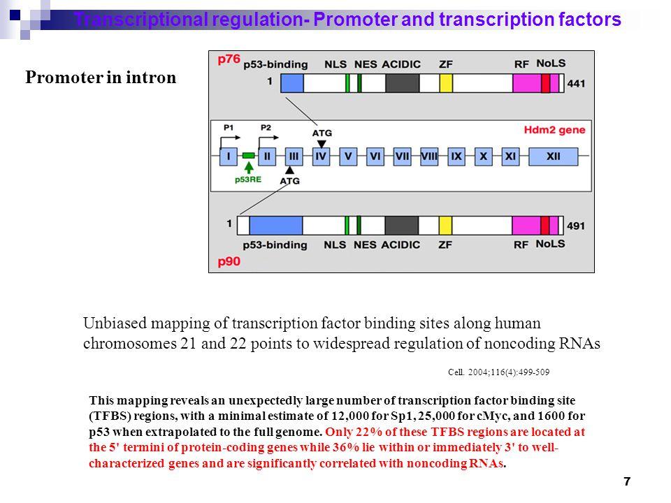 8 SWI/SNF SWI5 RNA Pol II TATA BP GENERAL TFs Lodish et al.