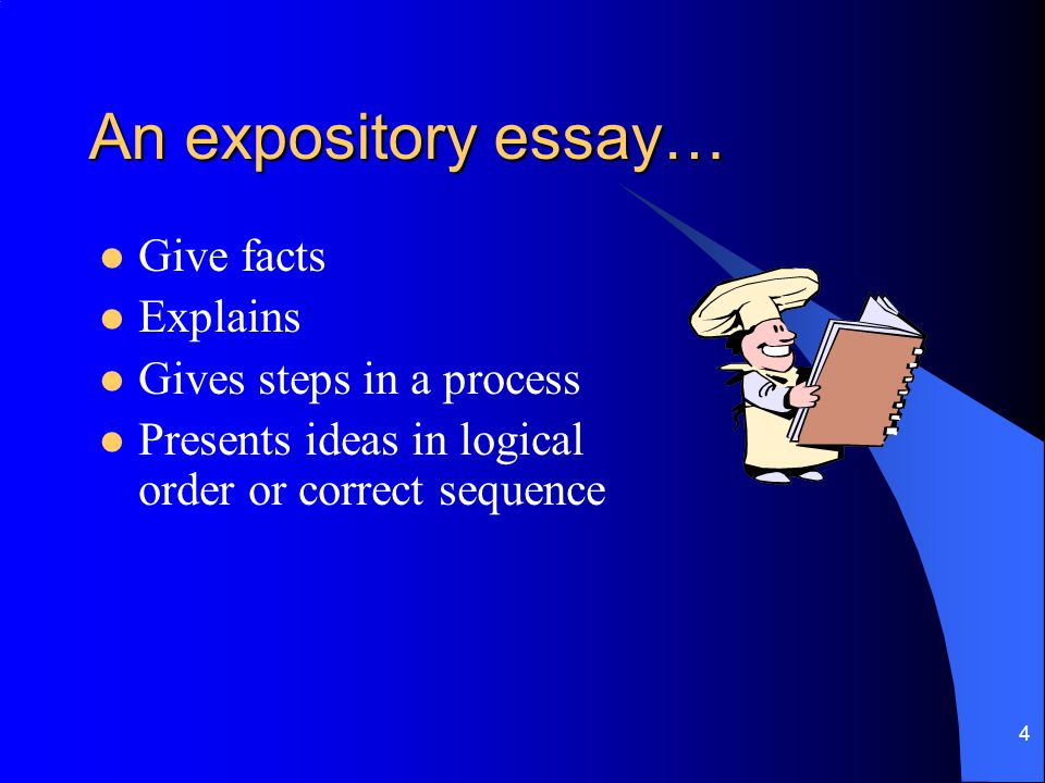 Which is the correct sequence of steps in the writing process?