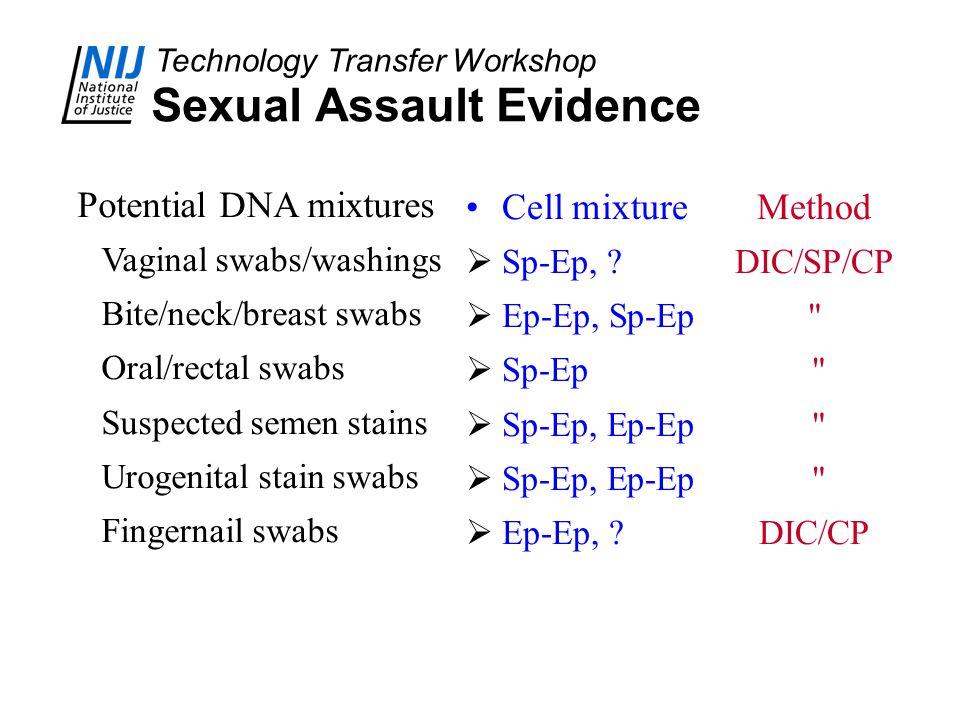 Technology Transfer Workshop Sexual Assault Evidence Potential DNA mixtures Vaginal swabs/washings Bite/neck/breast swabs Oral/rectal swabs Suspected semen stains Urogenital stain swabs Fingernail swabs Cell mixture Method  Sp-Ep, ?DIC/SP/CP  Ep-Ep, Sp-Ep  Sp-Ep  Sp-Ep, Ep-Ep  Ep-Ep, ?DIC/CP