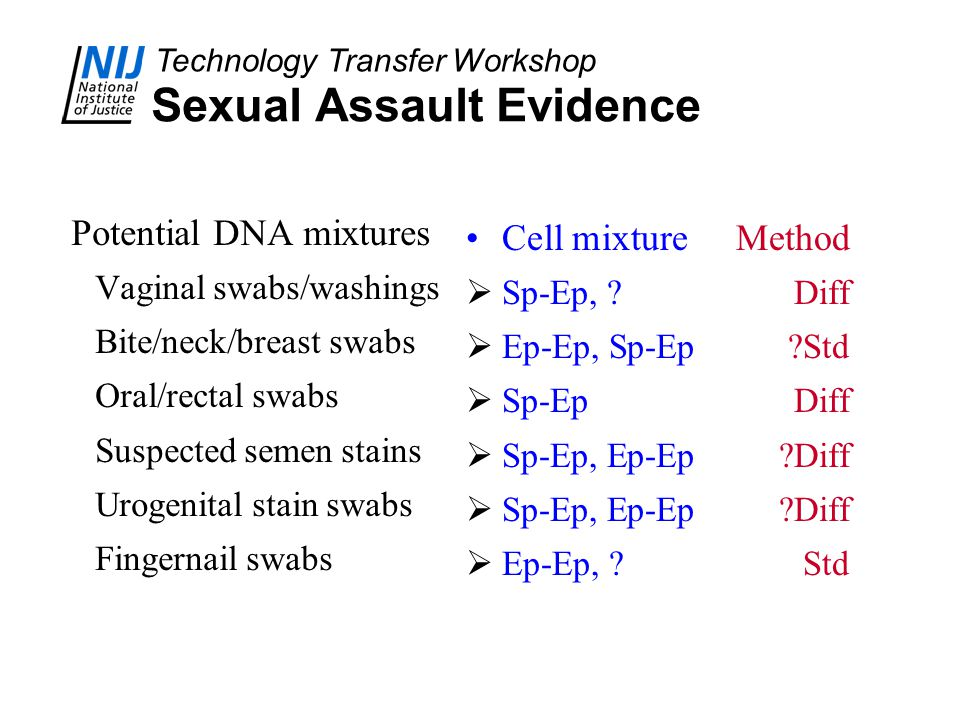 Technology Transfer Workshop Sexual Assault Evidence Potential DNA mixtures Vaginal swabs/washings Bite/neck/breast swabs Oral/rectal swabs Suspected semen stains Urogenital stain swabs Fingernail swabs Cell mixture Method  Sp-Ep, ?Diff  Ep-Ep, Sp-Ep?Std  Sp-EpDiff  Sp-Ep, Ep-Ep?Diff  Ep-Ep, ?Std